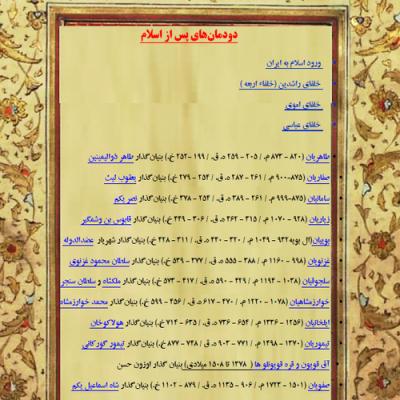گنج نامه اسلامی