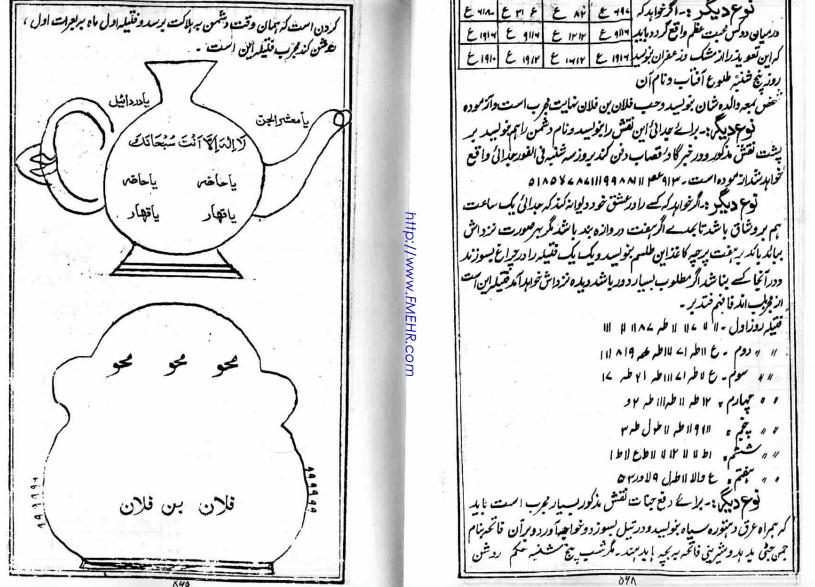 کشکول شیخ بهایی pdf