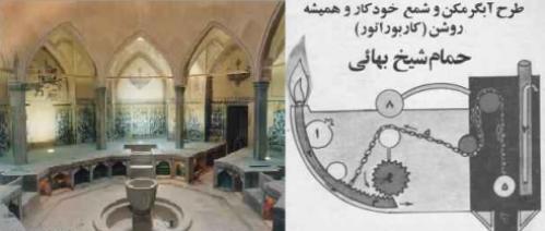 آبگرمکن شیخ بهایی